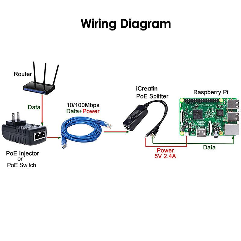 802.3af Micro USB PoE Splitter Power Over Ethernet 48V to 5V 2.4A 5V 2.4A